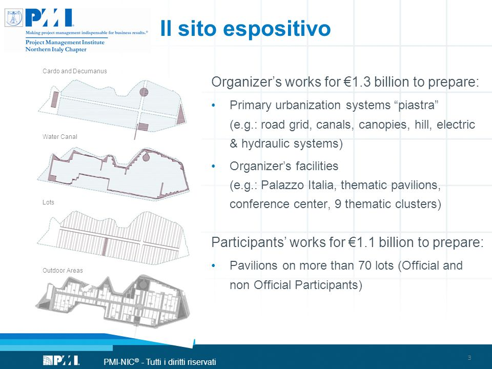 PMI-NIC © - Tutti i diritti riservati Il sito espositivo Organizer's works for €1.3 billion to prepare: Primary urbanization systems piastra (e.g.: road grid, canals, canopies, hill, electric & hydraulic systems) Organizer's facilities (e.g.: Palazzo Italia, thematic pavilions, conference center, 9 thematic clusters) Participants' works for €1.1 billion to prepare: Pavilions on more than 70 lots (Official and non Official Participants) Cardo and Decumanus Water Canal Lots Outdoor Areas 3