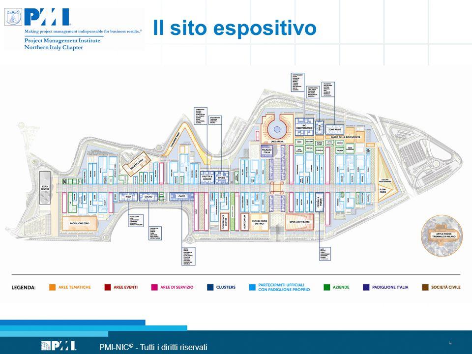 PMI-NIC © - Tutti i diritti riservati Il sito espositivo 4