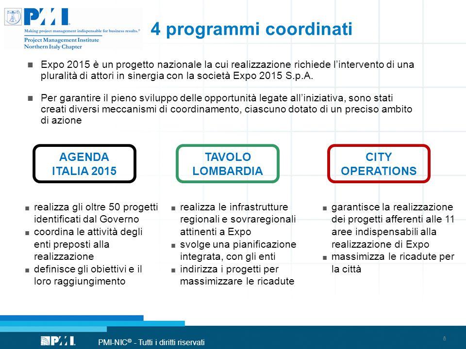 PMI-NIC © - Tutti i diritti riservati 4 programmi coordinati Expo 2015 è un progetto nazionale la cui realizzazione richiede l'intervento di una pluralità di attori in sinergia con la società Expo 2015 S.p.A.