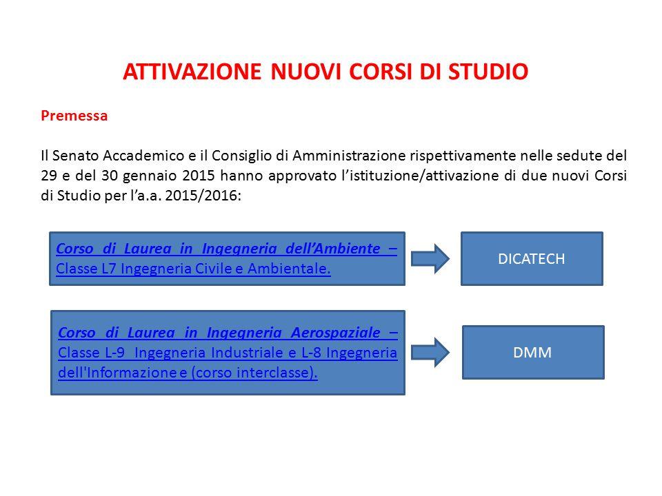 ATTIVAZIONE NUOVI CORSI DI STUDIO Domanda di accreditamento: COMPILAZIONE SCHEDA SUA SEZIONE QUALITA' SEZIONE B Esperienza dello studente SEZIONE C Risultati della Formazione SEZIONE D Organizzazione e Gestione della Qualità SEZIONE AMMINISTRAZIONE INFORMAZIONI ALTRE INFORMAZIONI DIDATTICA PROGRAMMATA DIDATTICA EROGATA CHIUSURA 27 FEBBRAIO 2015