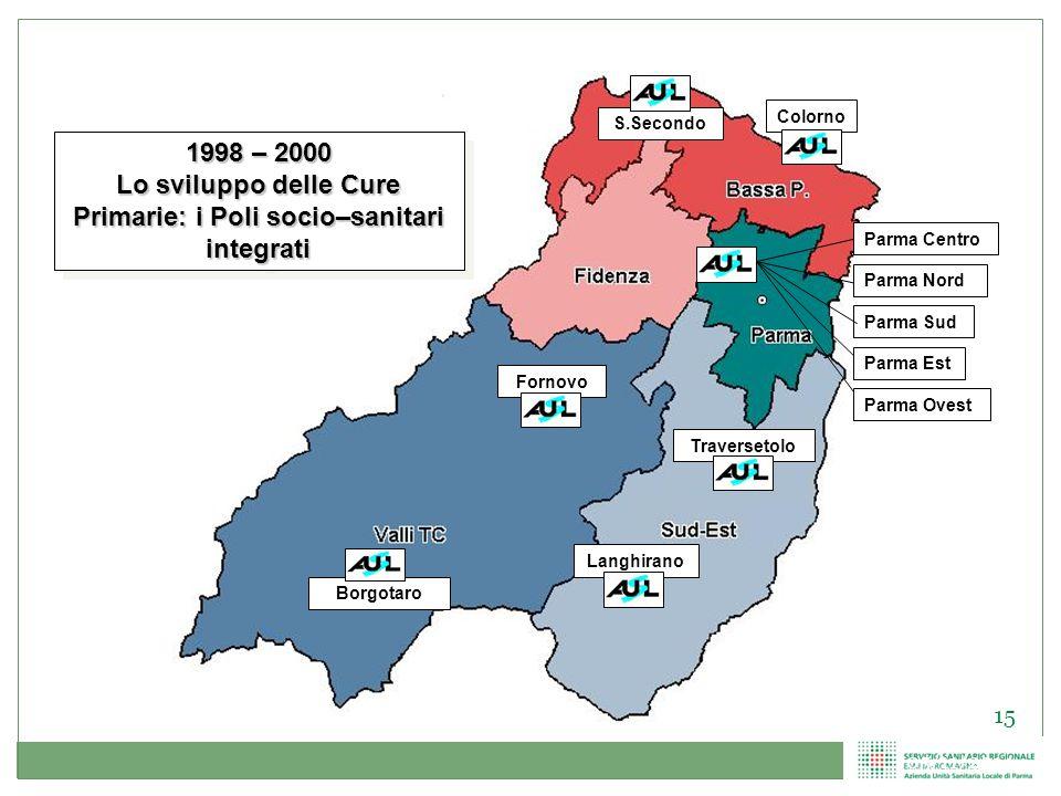 15 1998 – 2000 Lo sviluppo delle Cure Primarie: i Poli socio–sanitari integrati 1998 – 2000 Lo sviluppo delle Cure Primarie: i Poli socio–sanitari int