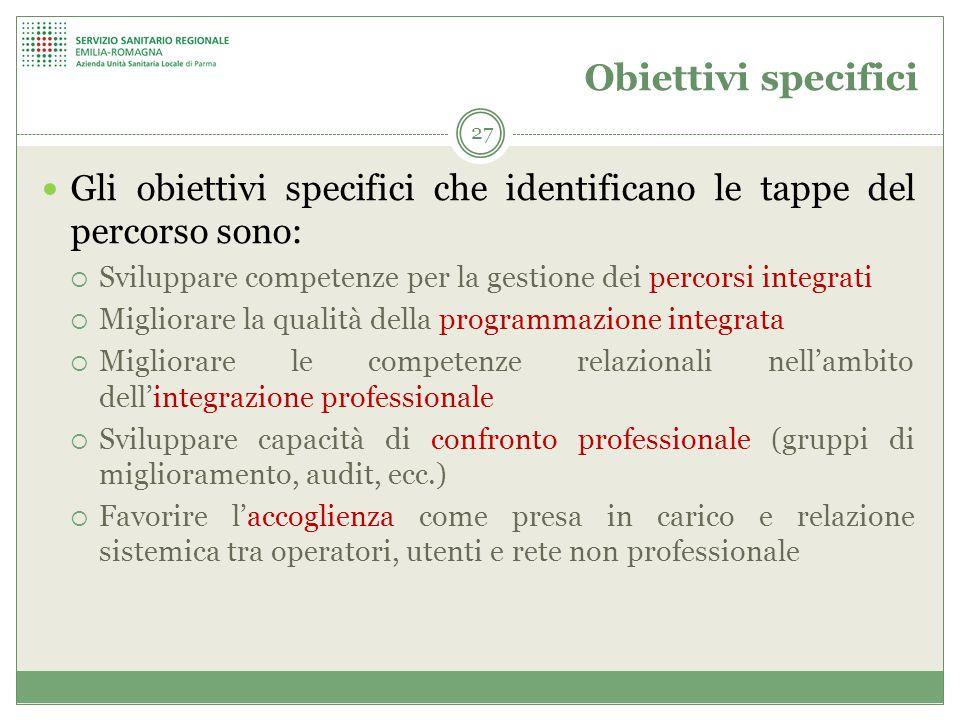 Obiettivi specifici Gli obiettivi specifici che identificano le tappe del percorso sono:  Sviluppare competenze per la gestione dei percorsi integrat