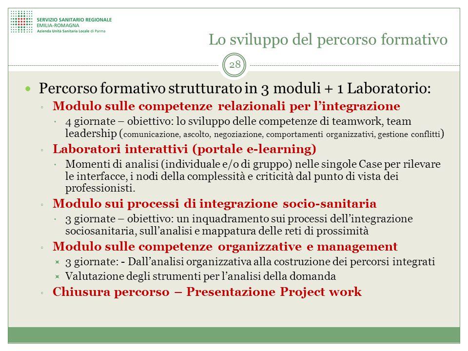 Lo sviluppo del percorso formativo Percorso formativo strutturato in 3 moduli + 1 Laboratorio: ◦ Modulo sulle competenze relazionali per l'integrazion