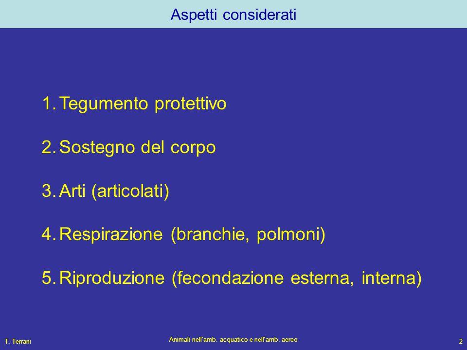 T. Terrani Animali nell'amb. acquatico e nell'amb. aereo 2 Aspetti considerati 1.Tegumento protettivo 2.Sostegno del corpo 3.Arti (articolati) 4.Respi