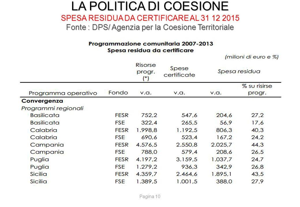 LA POLITICA DI COESIONE SPESA RESIDUA DA CERTIFICARE AL 31 12 2015 Fonte : DPS/ Agenzia per la Coesione Territoriale Pagina 10