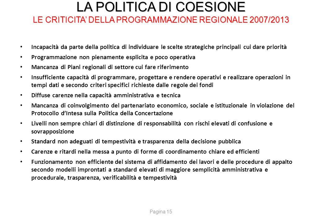 LA POLITICA DI COESIONE LE CRITICITA' DELLA PROGRAMMAZIONE REGIONALE 2007/2013 Incapacità da parte della politica di individuare le scelte strategiche