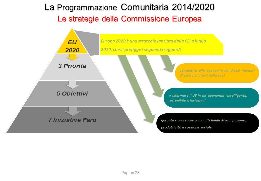 La Programmazione Comunitaria 2014/2020 Le strategie della Commissione Europea Europa 2020 è una strategia lanciata dalla CE, a luglio 2010, che si pr