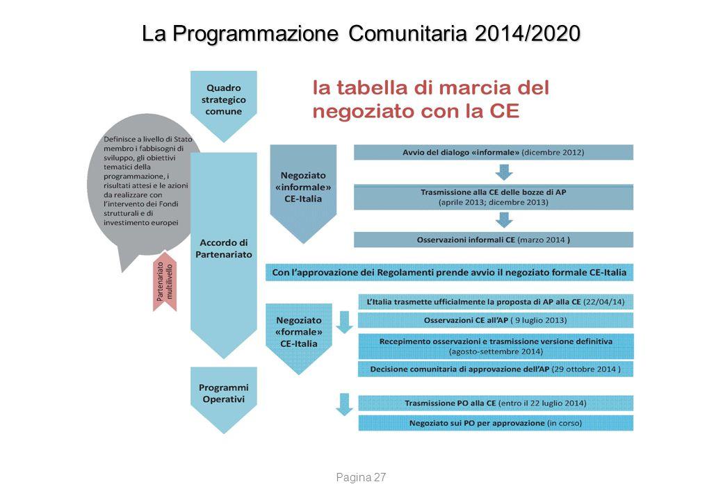 La Programmazione Comunitaria 2014/2020 Pagina 27
