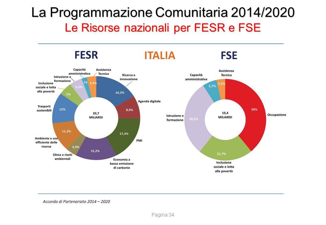 La Programmazione Comunitaria 2014/2020 Le Risorse nazionali per FESR e FSE Pagina 34