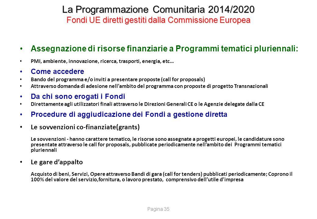 La Programmazione Comunitaria 2014/2020 Fondi UE diretti gestiti dalla Commissione Europea Assegnazione di risorse finanziarie a Programmi tematici pl