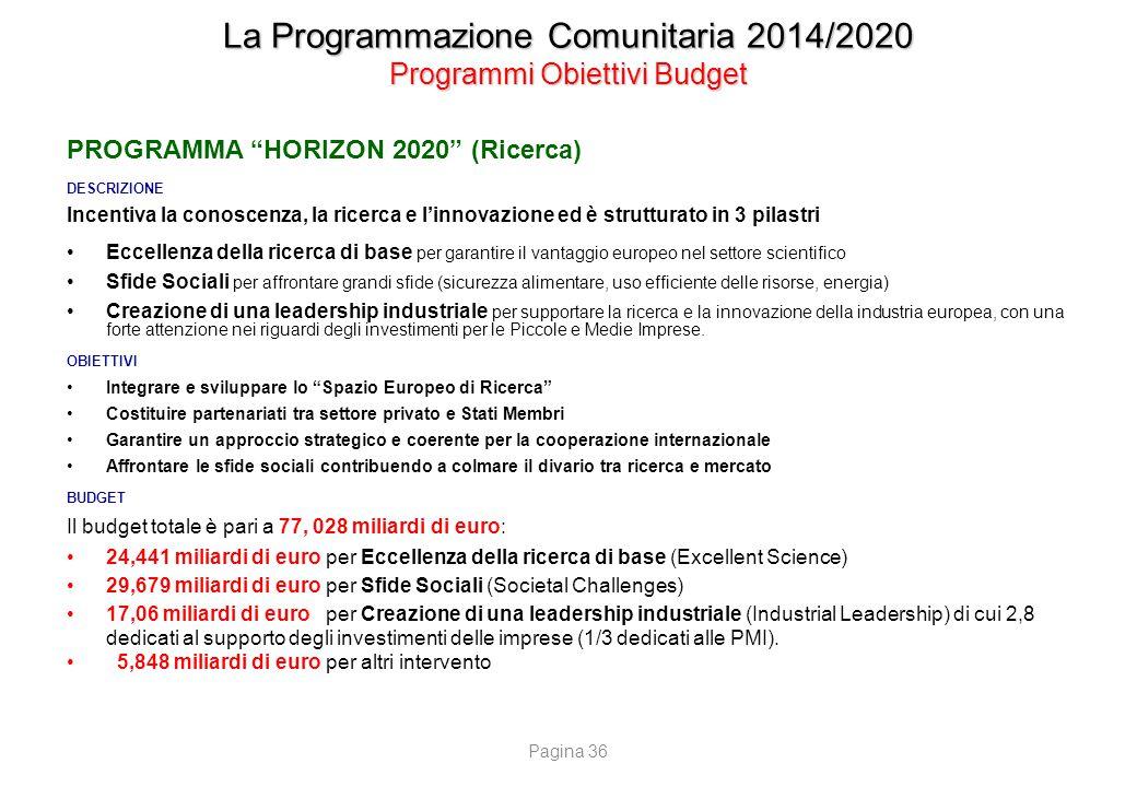 """La Programmazione Comunitaria 2014/2020 Programmi Obiettivi Budget PROGRAMMA """"HORIZON 2020"""" (Ricerca) DESCRIZIONE Incentiva la conoscenza, la ricerca"""