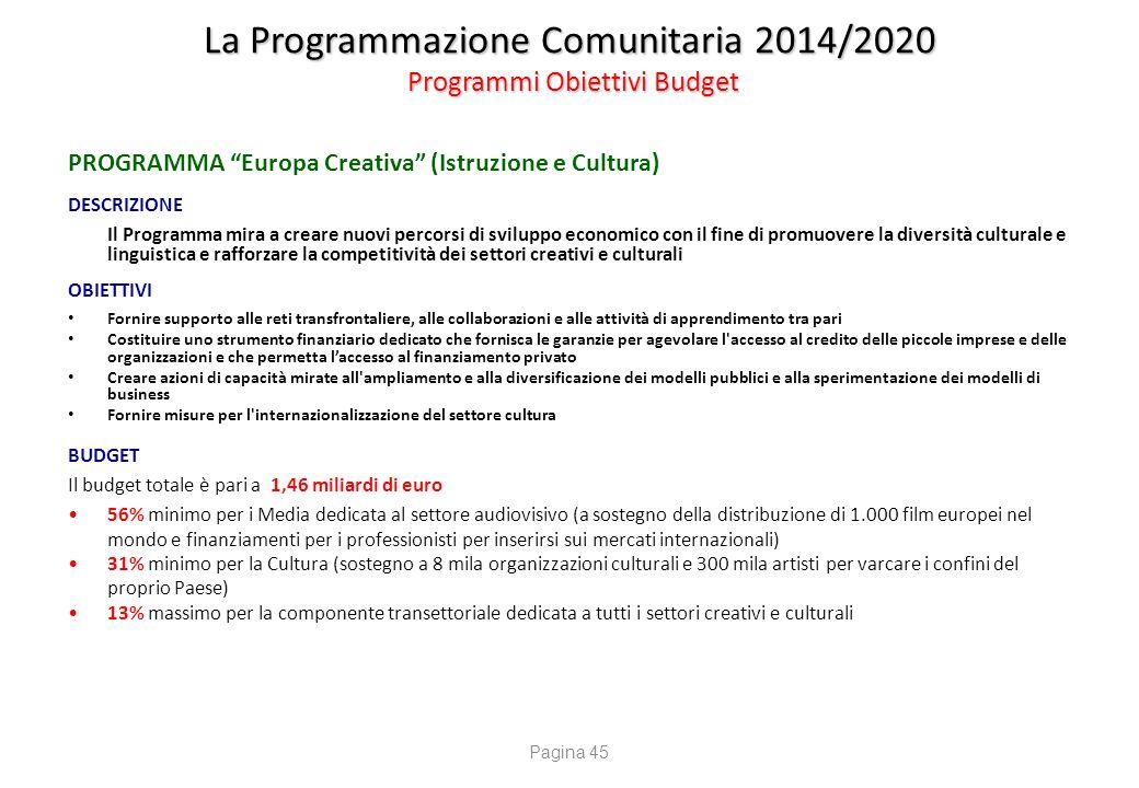 """La Programmazione Comunitaria 2014/2020 Programmi Obiettivi Budget PROGRAMMA """"Europa Creativa"""" (Istruzione e Cultura) DESCRIZIONE Il Programma mira a"""