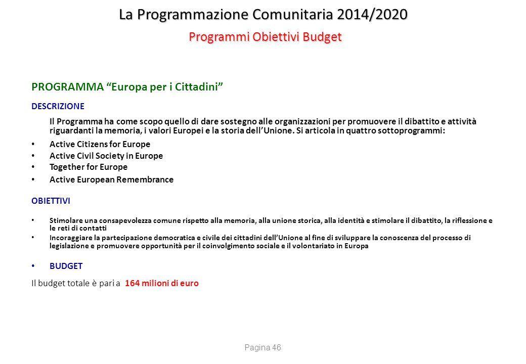 """La Programmazione Comunitaria 2014/2020 Programmi Obiettivi Budget PROGRAMMA """"Europa per i Cittadini"""" DESCRIZIONE Il Programma ha come scopo quello di"""
