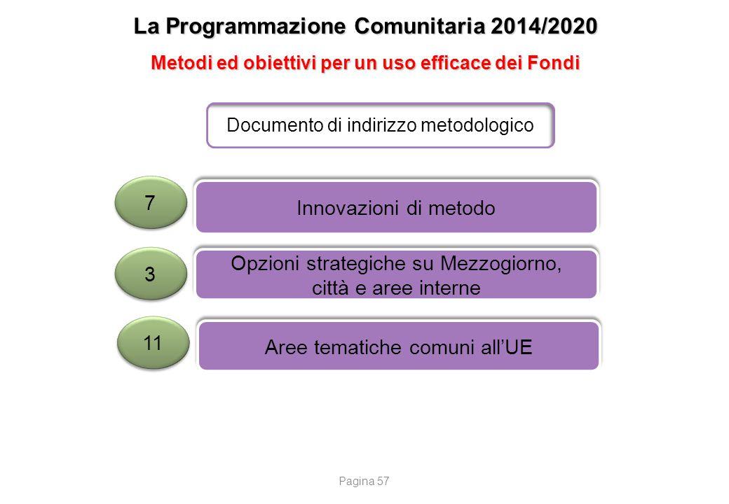 La Programmazione Comunitaria 2014/2020 Metodi ed obiettivi per un uso efficace dei Fondi Documento di indirizzo metodologico 7 7 3 3 11 Innovazioni d