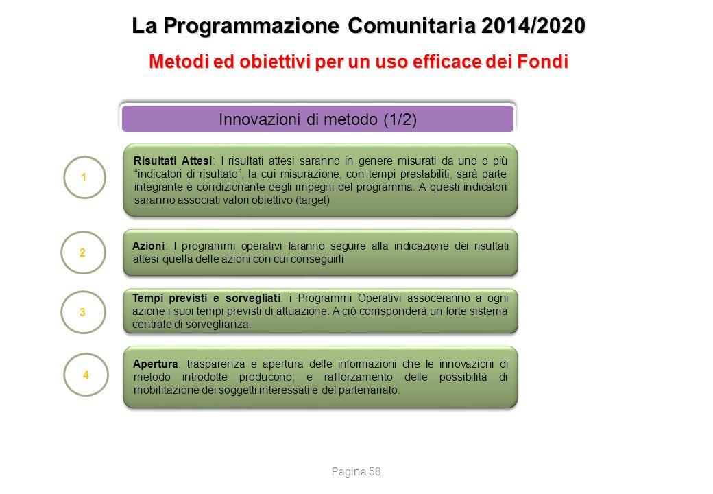 La Programmazione Comunitaria 2014/2020 Metodi ed obiettivi per un uso efficace dei Fondi Innovazioni di metodo (1/2) 1 Risultati Attesi: I risultati