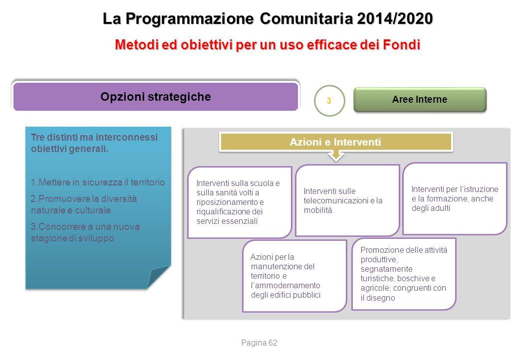 La Programmazione Comunitaria 2014/2020 Metodi ed obiettivi per un uso efficace dei Fondi Opzioni strategiche 3 Aree Interne Tre distinti ma interconn