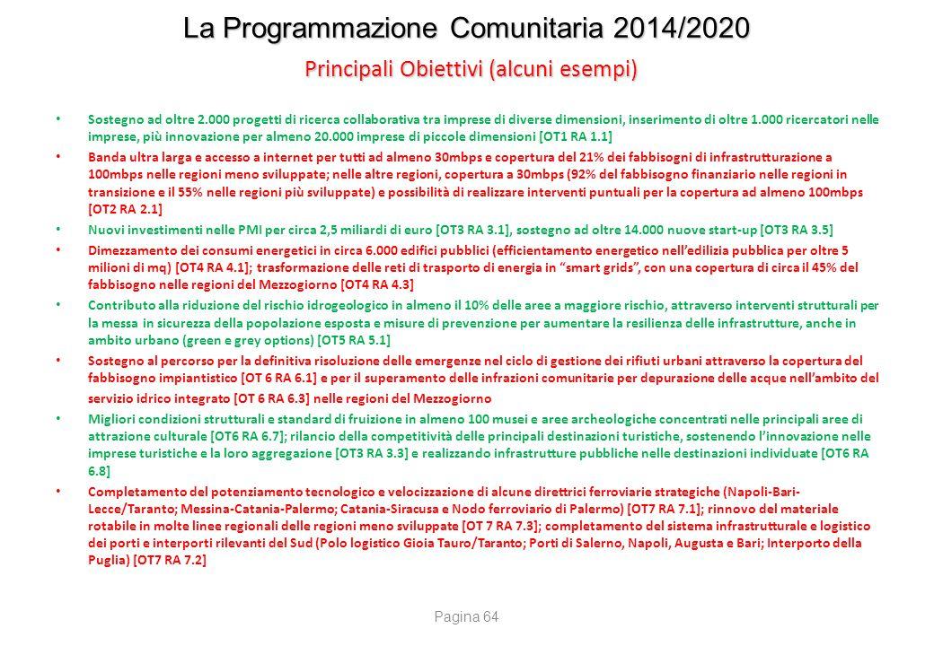 La Programmazione Comunitaria 2014/2020 Principali Obiettivi (alcuni esempi) Sostegno ad oltre 2.000 progetti di ricerca collaborativa tra imprese di
