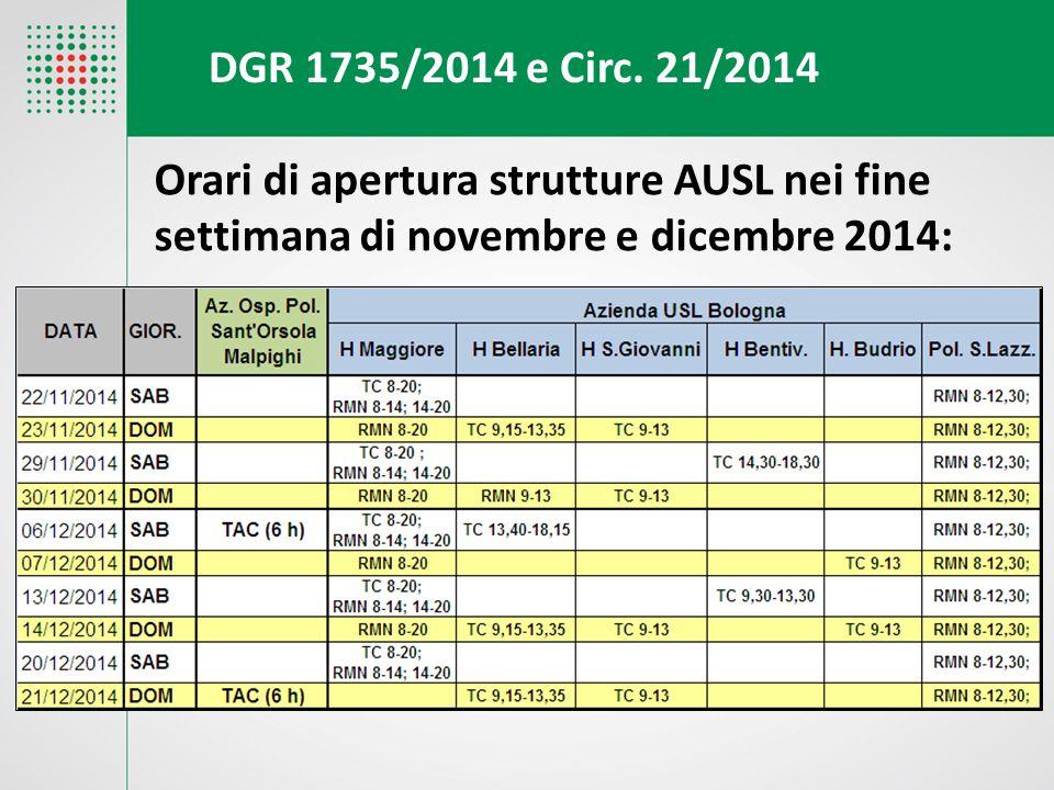 DGR 1735/2014 e Circ. 21/2014 Orari di apertura strutture AUSL nei fine settimana di novembre e dicembre 2014: