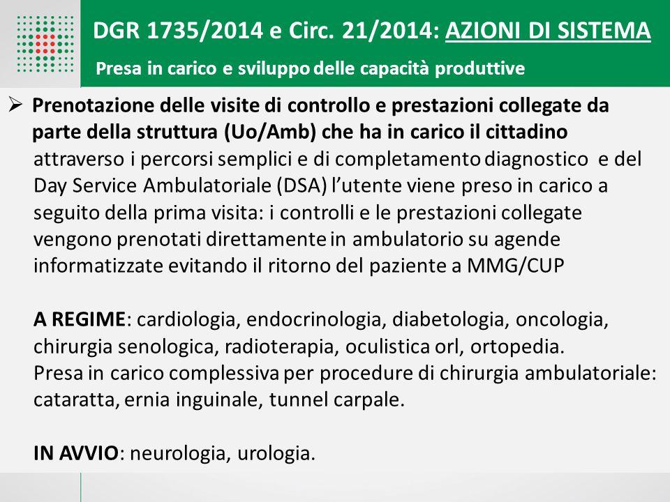 DGR 1735/2014 e Circ. 21/2014: AZIONI DI SISTEMA Presa in carico e sviluppo delle capacità produttive  Prenotazione delle visite di controllo e prest