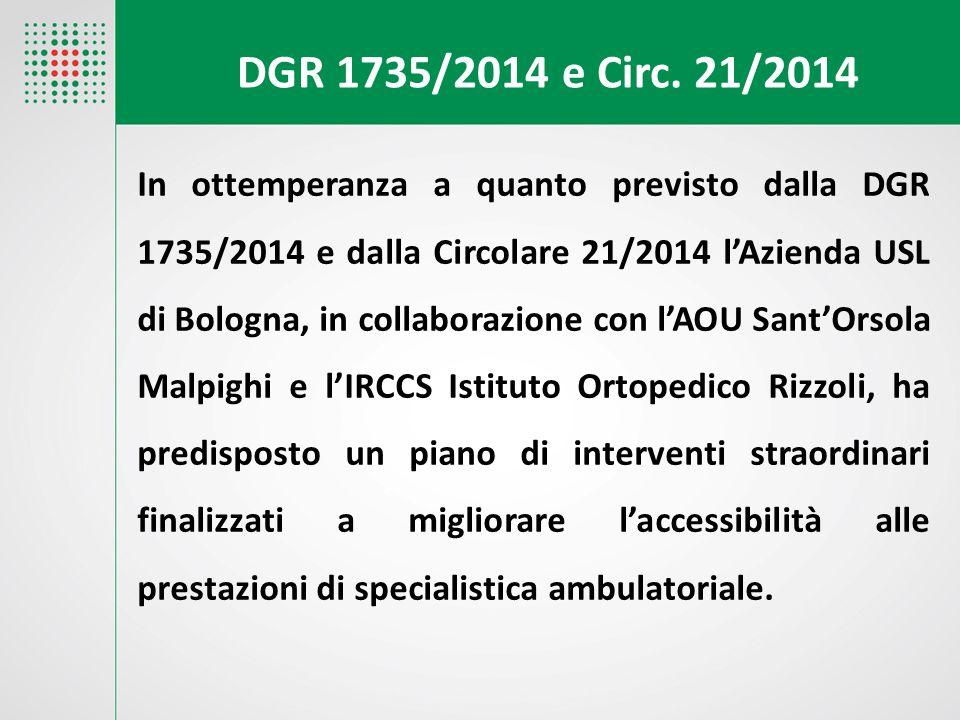 In ottemperanza a quanto previsto dalla DGR 1735/2014 e dalla Circolare 21/2014 l'Azienda USL di Bologna, in collaborazione con l'AOU Sant'Orsola Malp