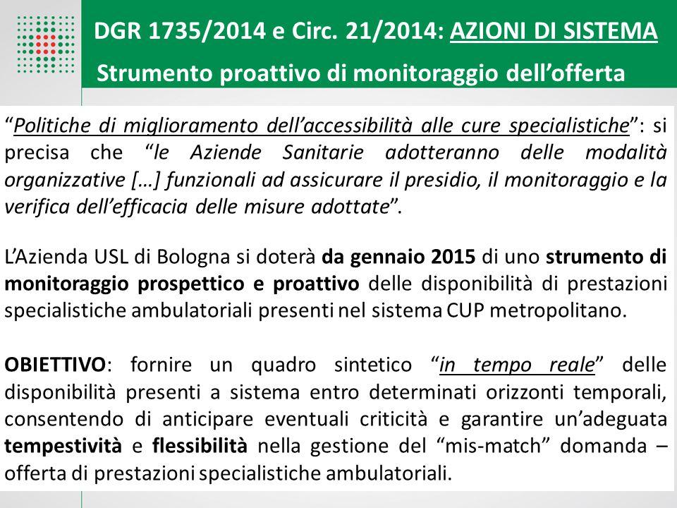"""Strumento proattivo di monitoraggio dell'offerta DGR 1735/2014 e Circ. 21/2014: AZIONI DI SISTEMA """"Politiche di miglioramento dell'accessibilità alle"""