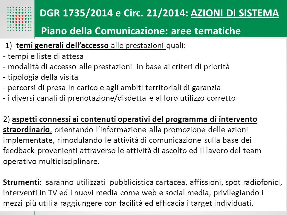 Piano della Comunicazione: aree tematiche DGR 1735/2014 e Circ. 21/2014: AZIONI DI SISTEMA 1) temi generali dell'accesso alle prestazioni quali: - tem