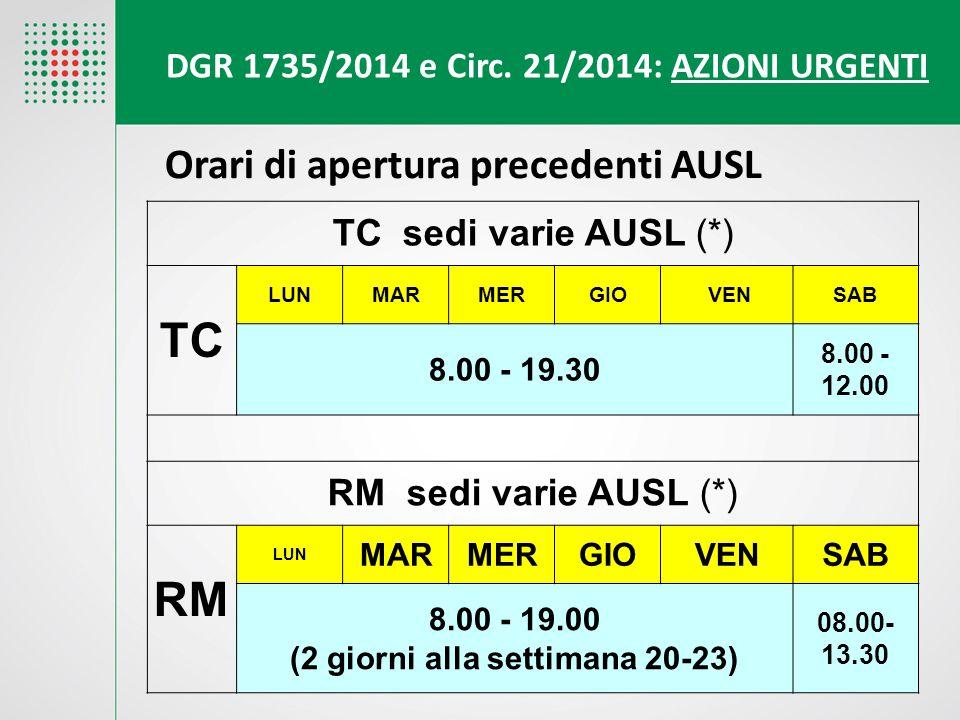 Orari di apertura precedenti AUSL TC sedi varie AUSL (*) TC LUNMARMERGIO VENSAB 8.00 - 19.30 8.00 - 12.00 RM sedi varie AUSL (*) RM LUN MARMERGIOVENSA