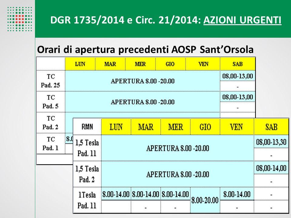 Orari di apertura precedenti AOSP Sant'Orsola DGR 1735/2014 e Circ. 21/2014: AZIONI URGENTI