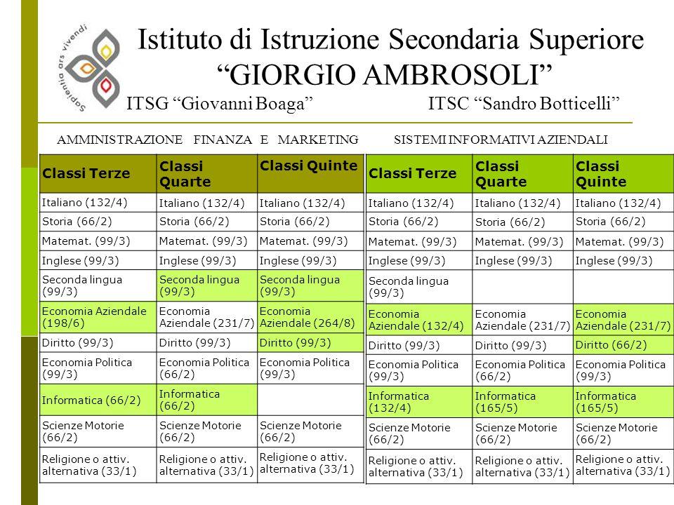 """Istituto di Istruzione Secondaria Superiore """"GIORGIO AMBROSOLI"""" ITSG """"Giovanni Boaga"""" ITSC """"Sandro Botticelli"""" Classi Terze Classi Quarte Classi Quint"""