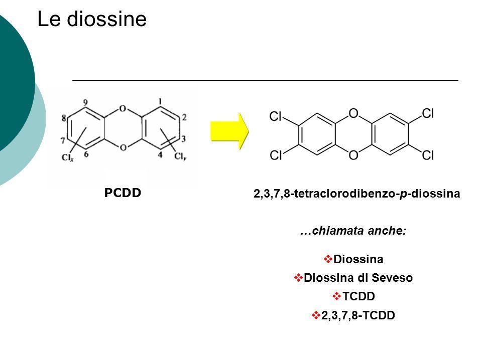 2,3,7,8-tetraclorodibenzo-p-diossina …chiamata anche:  Diossina  Diossina di Seveso  TCDD  2,3,7,8-TCDD Le diossine PCDD