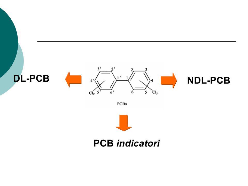 DL-PCB NDL-PCB PCB indicatori