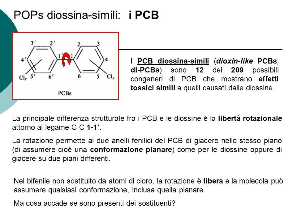 POPs diossina-simili: i PCB I PCB diossina-simili (dioxin-like PCBs; dl-PCBs) sono 12 dei 209 possibili congeneri di PCB che mostrano effetti tossici