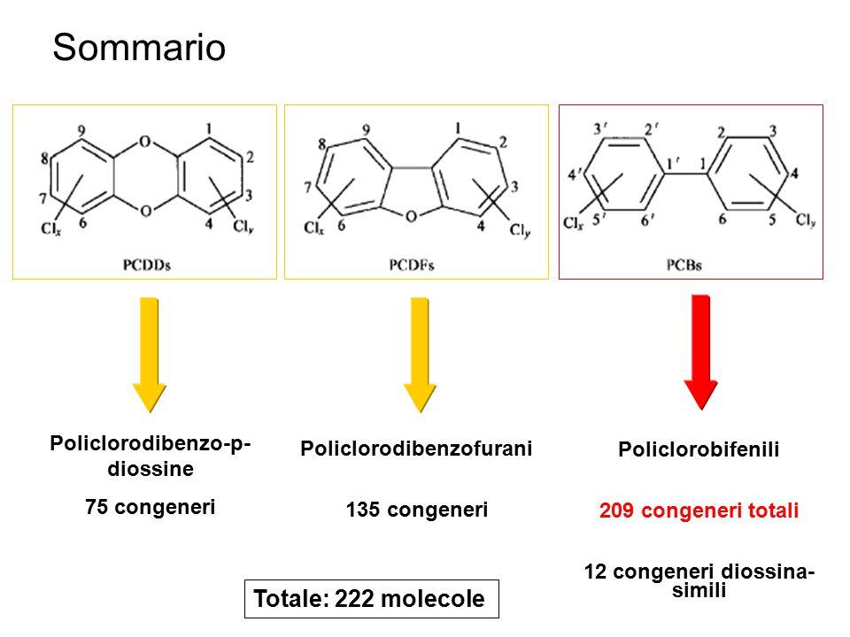 Sommario Policlorodibenzo-p- diossine 75 congeneri Policlorodibenzofurani 135 congeneri Policlorobifenili 209 congeneri totali 12 congeneri diossina-