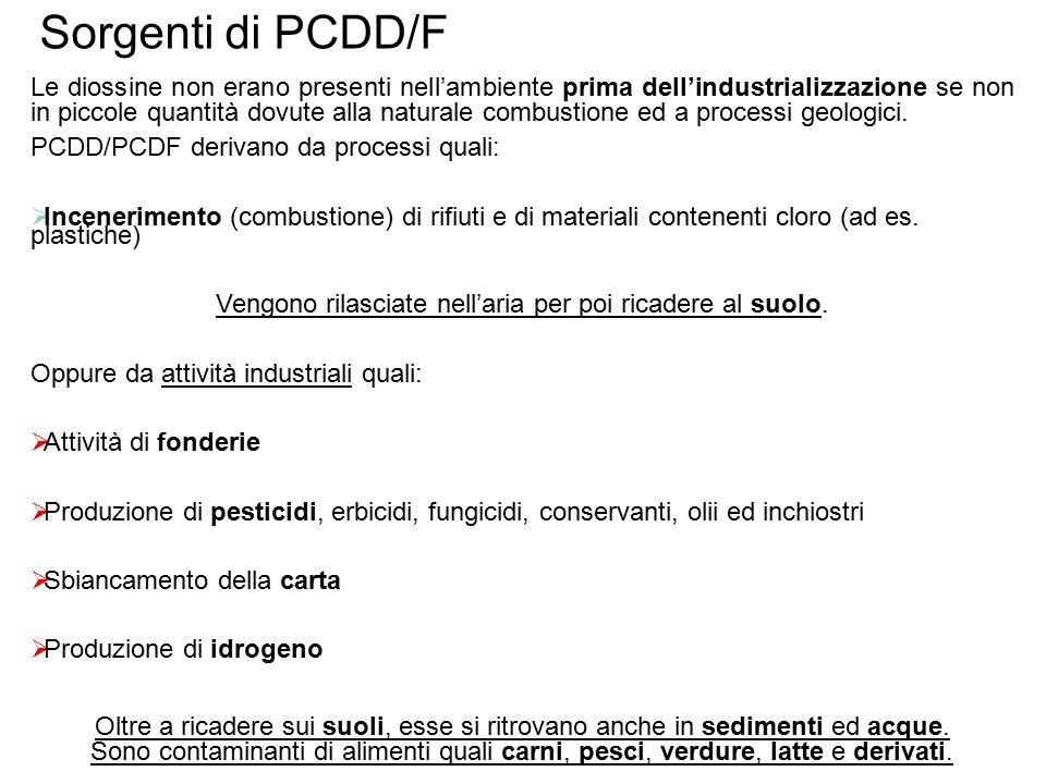 Sorgenti di PCDD/F Le diossine non erano presenti nell'ambiente prima dell'industrializzazione se non in piccole quantità dovute alla naturale combust