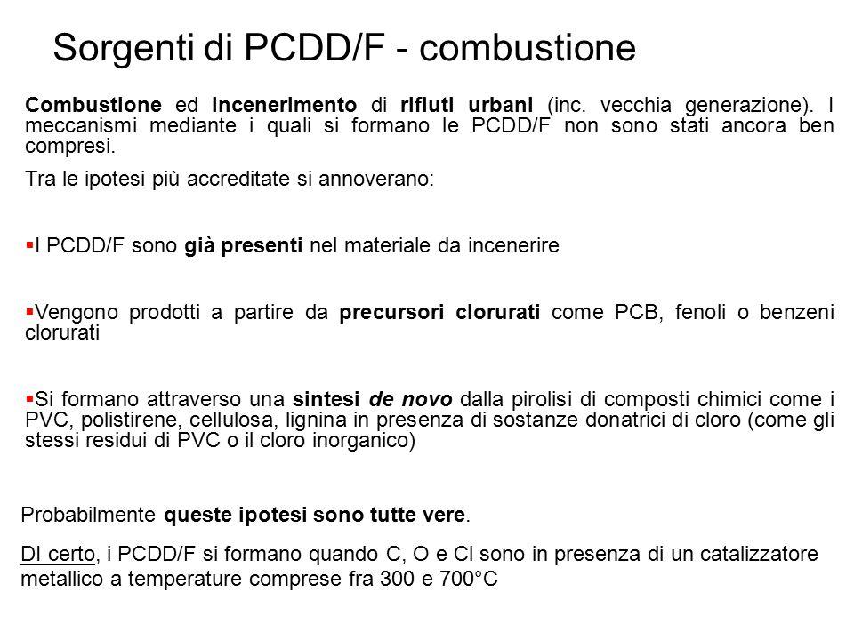 Probabilmente queste ipotesi sono tutte vere. DI certo, i PCDD/F si formano quando C, O e Cl sono in presenza di un catalizzatore metallico a temperat