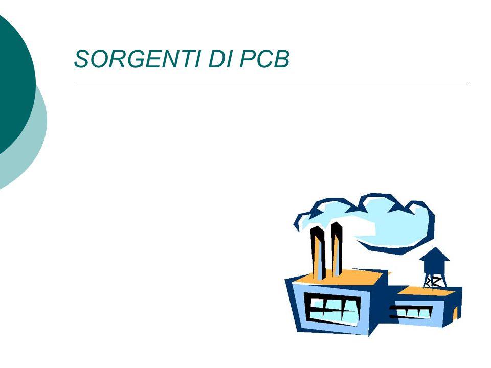 SORGENTI DI PCB