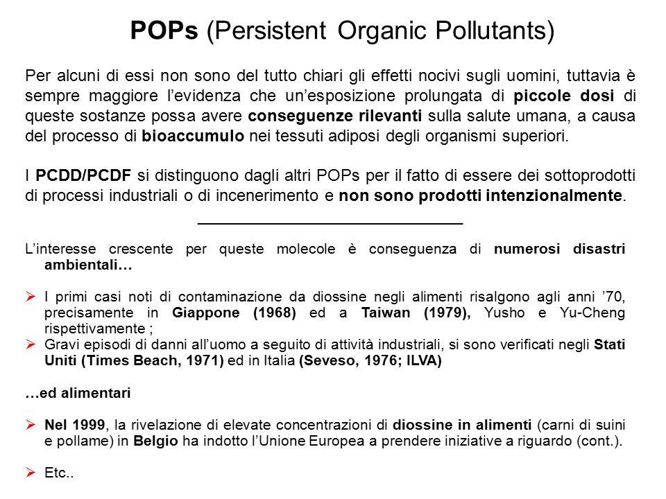 POPs (Persistent Organic Pollutants) L'interesse crescente per queste molecole è conseguenza di numerosi disastri ambientali…  I primi casi noti di c