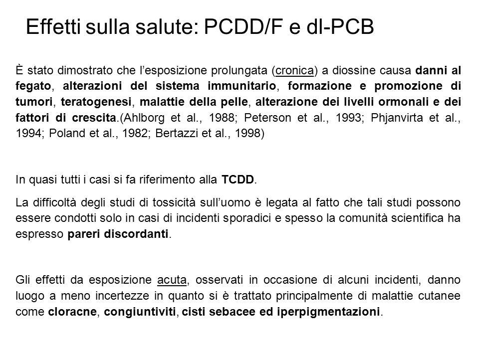 Effetti sulla salute: PCDD/F e dl-PCB È stato dimostrato che l'esposizione prolungata (cronica) a diossine causa danni al fegato, alterazioni del sist