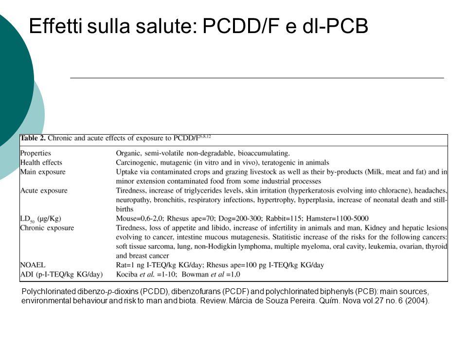 Effetti sulla salute: PCDD/F e dl-PCB Polychlorinated dibenzo-p-dioxins (PCDD), dibenzofurans (PCDF) and polychlorinated biphenyls (PCB): main sources