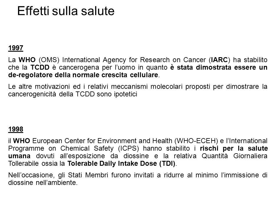 Effetti sulla salute 1997 La WHO (OMS) International Agency for Research on Cancer (IARC) ha stabilito che la TCDD è cancerogena per l'uomo in quanto è stata dimostrata essere un de-regolatore della normale crescita cellulare.