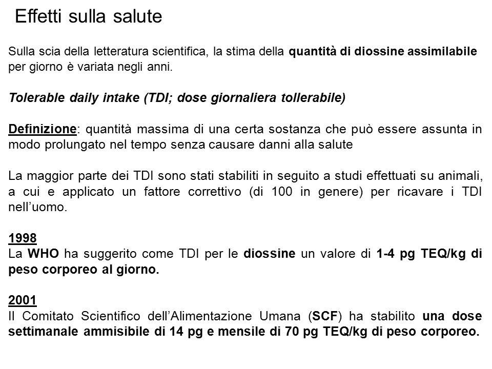 Effetti sulla salute Sulla scia della letteratura scientifica, la stima della quantità di diossine assimilabile per giorno è variata negli anni. Toler
