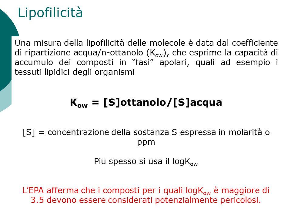 Lipofilicità Una misura della lipofilicità delle molecole è data dal coefficiente di ripartizione acqua/n-ottanolo (K ow ), che esprime la capacità di