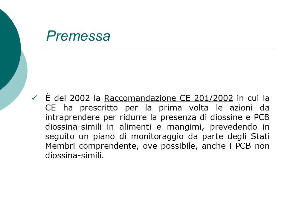 Premessa È del 2002 la Raccomandazione CE 201/2002 in cui la CE ha prescritto per la prima volta le azioni da intraprendere per ridurre la presenza di