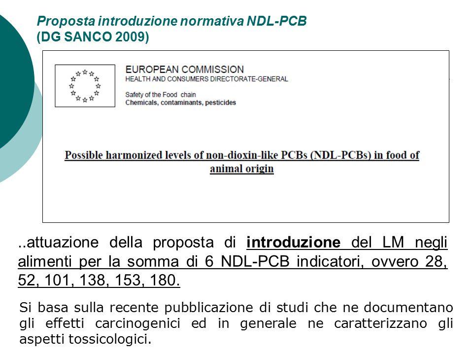Proposta introduzione normativa NDL-PCB (DG SANCO 2009)..attuazione della proposta di introduzione del LM negli alimenti per la somma di 6 NDL-PCB ind