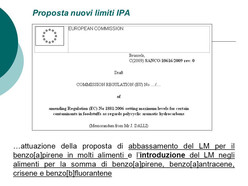 Proposta nuovi limiti IPA …attuazione della proposta di abbassamento del LM per il benzo[a]pirene in molti alimenti e l'introduzione del LM negli alim