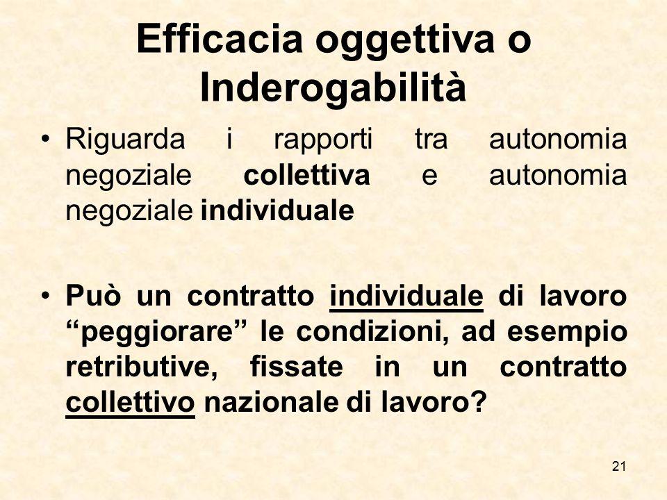 Efficacia oggettiva o Inderogabilità Riguarda i rapporti tra autonomia negoziale collettiva e autonomia negoziale individuale Può un contratto individ