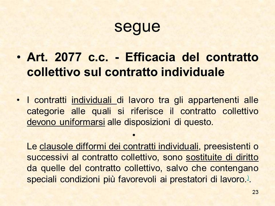 segue Art. 2077 c.c. - Efficacia del contratto collettivo sul contratto individuale I contratti individuali di lavoro tra gli appartenenti alle catego