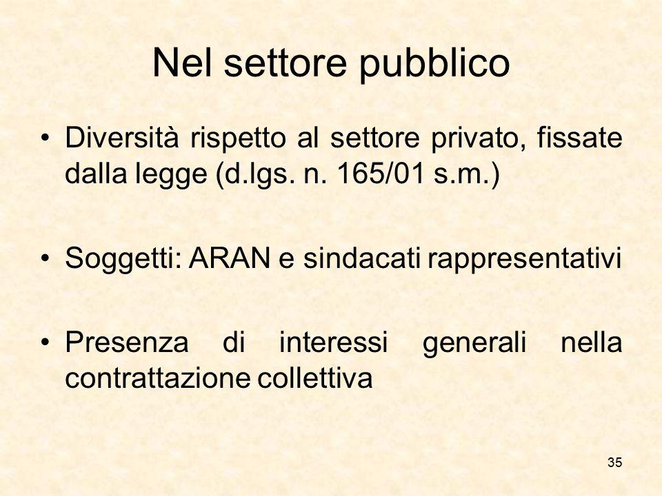 Nel settore pubblico Diversità rispetto al settore privato, fissate dalla legge (d.lgs. n. 165/01 s.m.) Soggetti: ARAN e sindacati rappresentativi Pre