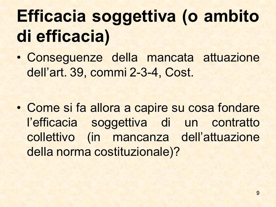 Efficacia soggettiva (o ambito di efficacia) Conseguenze della mancata attuazione dell'art. 39, commi 2-3-4, Cost. Come si fa allora a capire su cosa