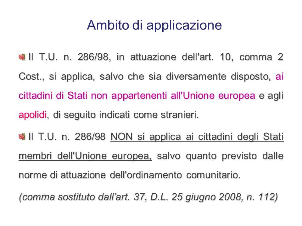 Fonti normative e regolamentari  D. lgs. 25.7.1998 n. 286: T.U. recante disciplina dell'immigrazione e norme sulla condizione dello straniero  D.P.R